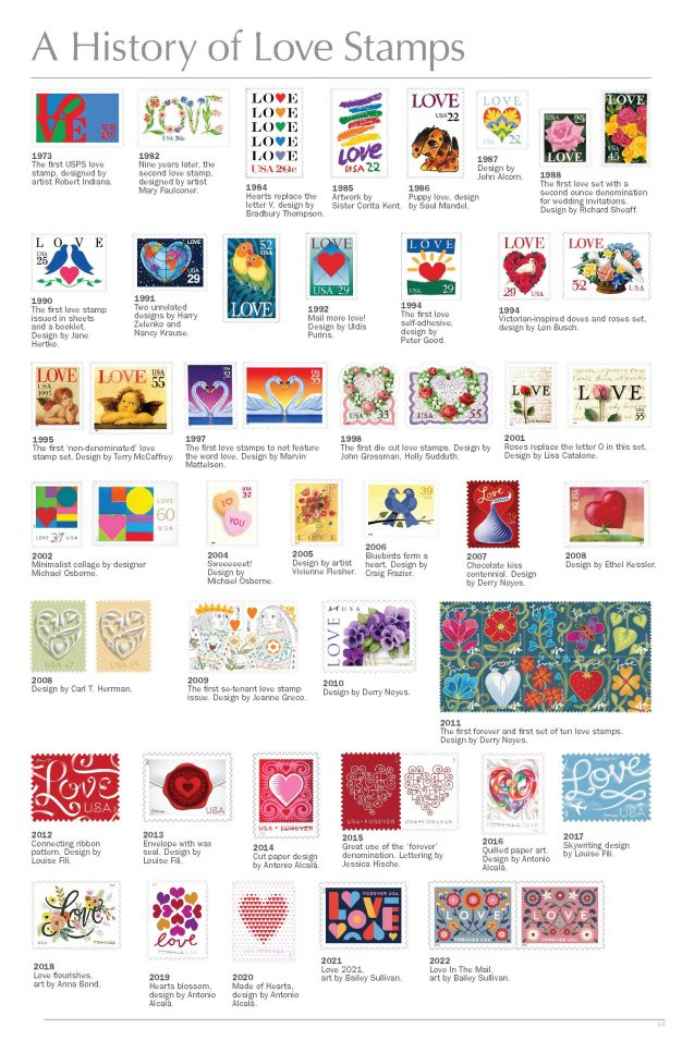 a history of love stamps